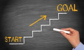 PLAN YOUR ACTIONS TO ACHIEVE GOALS